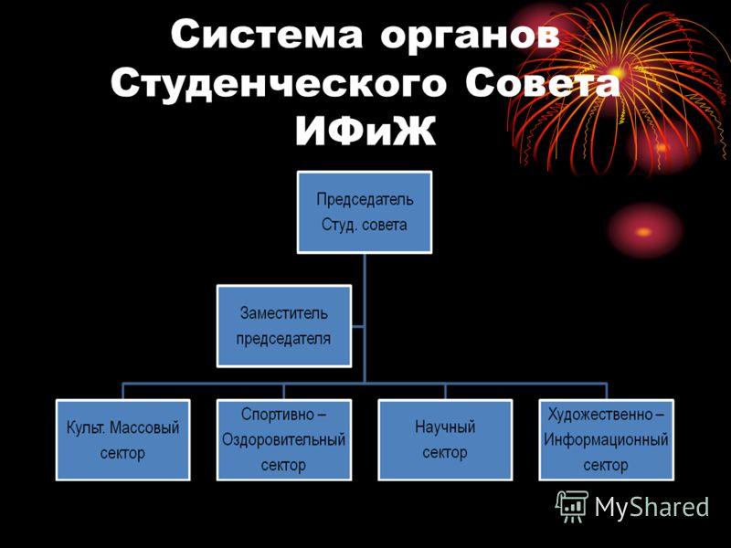 Система органов Студенческого Совета ИФиЖ