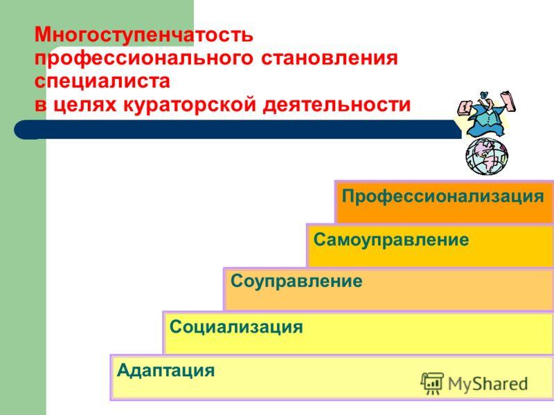Многоступенчатость профессионального становления специалиста в целях кураторской деятельности Профессионализация Самоуправление Соуправление Социализация Адаптация