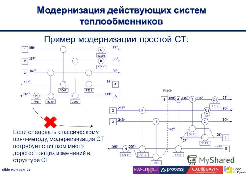 Slide Number: 21 Модернизация действующих систем теплообменников Если следовать классическому пинч-методу, модернизизация СТ потребует слишком много дорогостоящих изменений в структуре СТ. Пример модернизации простой СТ: