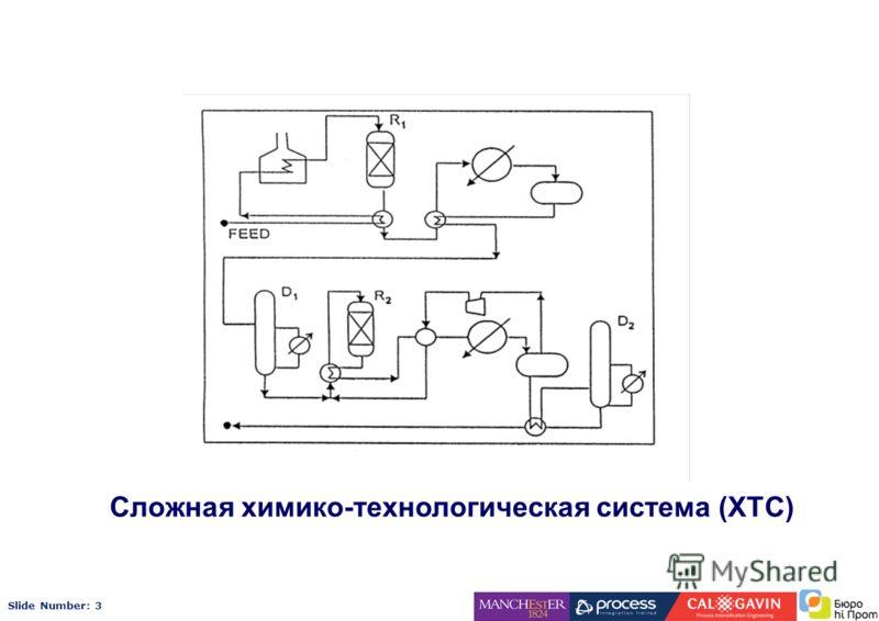 Slide Number: 3 Сложная химико-технологическая система (ХТС)