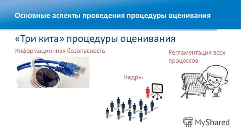 «Три кита» процедуры оценивания Основные аспекты проведения процедуры оценивания Информационная безопасность Кадры Регламентация всех процессов