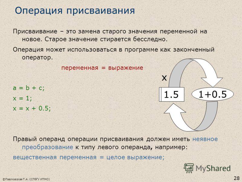 ©Павловская Т.А. (СПбГУ ИТМО) 28 Присваивание – это замена старого значения переменной на новое. Старое значение стирается бесследно. Операция может использоваться в программе как законченный оператор. переменная = выражение a = b + c; x = 1; x = x +