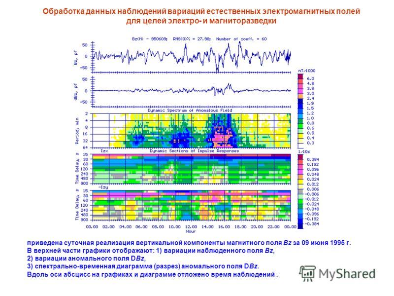Обработка данных наблюдений вариаций естественных электромагнитных полей для целей электро- и магниторазведки приведена суточная реализация вертикальной компоненты магнитного поля Bz за 09 июня 1995 г. В верхней части графики отображают: 1) вариации