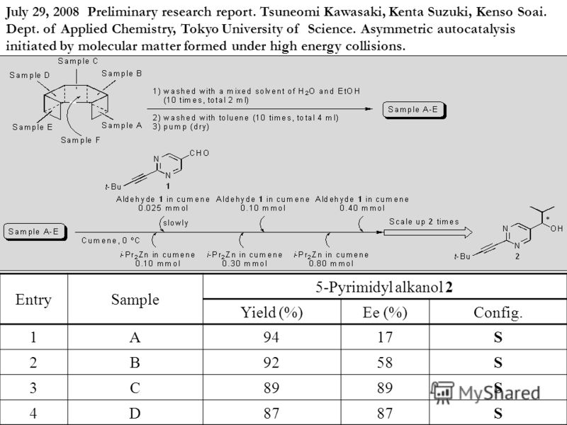July 29, 2008 Preliminary research report. Tsuneomi Kawasaki, Kenta Suzuki, Kenso Soai. Dept. of Applied Chemistry, Tokyo University of Sciencе. Asymmetric autocatalysis initiated by molecular matter formed under high energy collisions. EntrySample 5