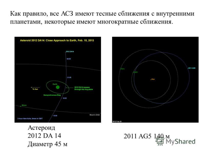 Астероид 2012 DA 14 Диаметр 45 м 2011 AG5 140 м Как правило, все АСЗ имеют тесные сближения с внутренними планетами, некоторые имеют многократные сближения.