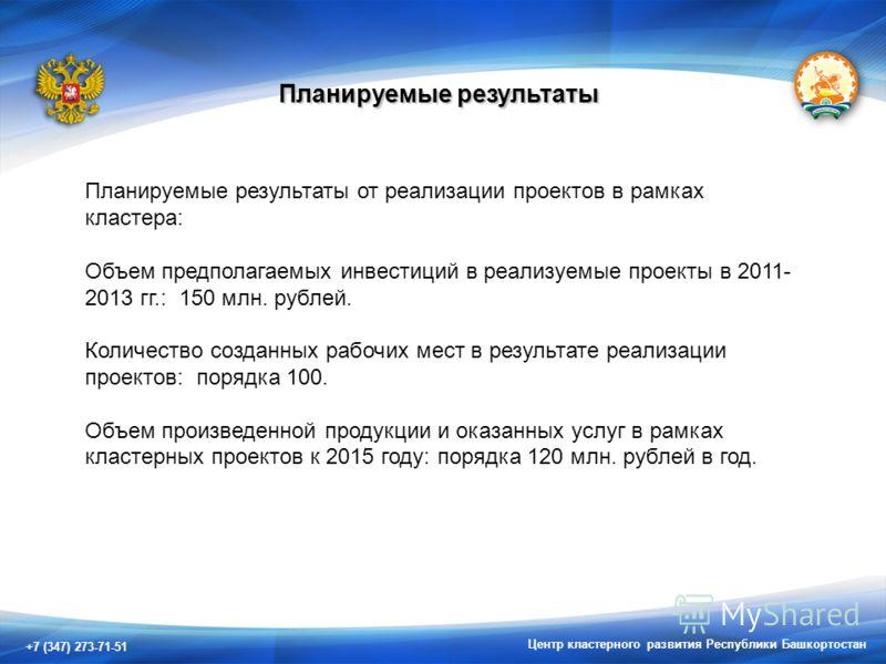 +7 (347) 273-71-51 Центр кластерного развития Республики Башкортостан Планируемые результаты Планируемые результаты от реализации проектов в рамках кластера: Объем предполагаемых инвестиций в реализуемые проекты в 2011- 2013 гг.: 150 млн. рублей. Кол