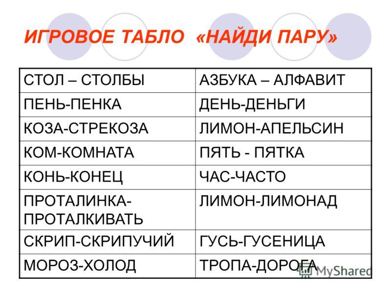 ИГРОВОЕ ТАБЛО «НАЙДИ ПАРУ» СТОЛ – СТОЛБЫАЗБУКА – АЛФАВИТ ПЕНЬ-ПЕНКАДЕНЬ-ДЕНЬГИ КОЗА-СТРЕКОЗАЛИМОН-АПЕЛЬСИН КОМ-КОМНАТАПЯТЬ - ПЯТКА КОНЬ-КОНЕЦЧАС-ЧАСТО ПРОТАЛИНКА- ПРОТАЛКИВАТЬ ЛИМОН-ЛИМОНАД СКРИП-СКРИПУЧИЙГУСЬ-ГУСЕНИЦА МОРОЗ-ХОЛОДТРОПА-ДОРОГА