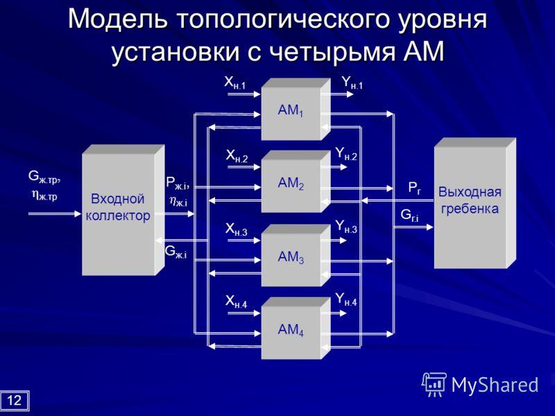 Модель топологического уровня установки с четырьмя АМ Входной коллектор АМ 1 G ж.тр, η ж.тр АМ 2 АМ 3 АМ 4 Выходная гребенка P ж.i, ж.i X н.1 X н.2 X н.3 X н.4 Y н.1 Y н.2 Y н.3 Y н.4 G ж.i РгРг G г.i 12