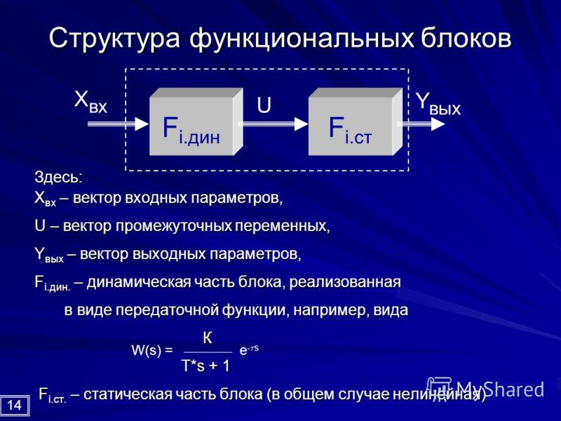 Структура функциональных блоков Здесь: Х вх – вектор входных параметров, U – вектор промежуточных переменных, Y вых – вектор выходных параметров, F i.дин. – динамическая часть блока, реализованная в виде передаточной функции, например, вида в виде пе