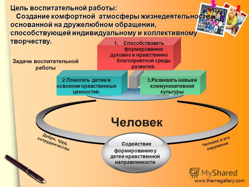 www.themegallery.com Цель воспитательной работы: Создание комфортной атмосферы жизнедеятельности, основанной на дружелюбном обращении, способствующей индивидуальному и коллективному творчеству. Человек 2.Помогать детям в освоении нравственных ценност