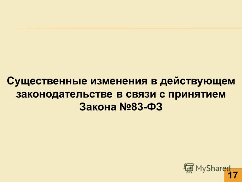 Существенные изменения в действующем законодательстве в связи с принятием Закона 83-ФЗ 1717