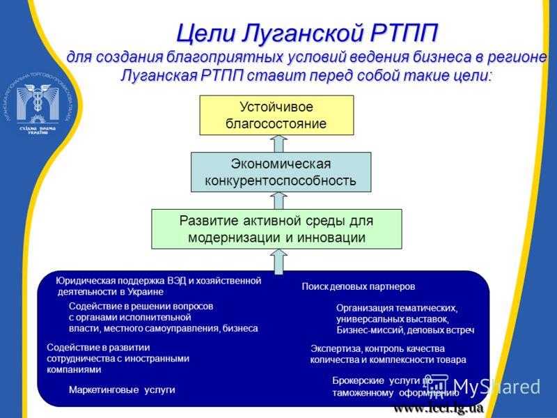 www.lcci.lg.ua Цели Луганской РТПП для создания благоприятных условий ведения бизнеса в регионе Луганская РТПП ставит перед собой такие цели: Устойчивое благосостояние Экономическая конкурентоспособность Развитие активной среды для модернизации и инн