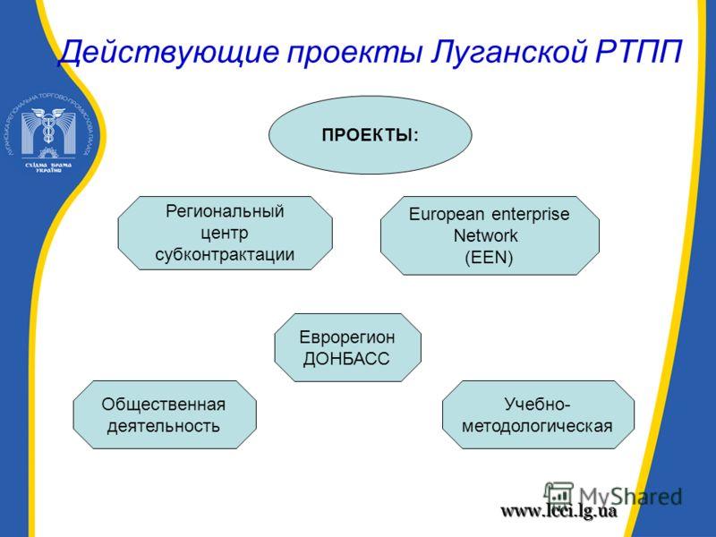 www.lcci.lg.ua Действующие проекты Луганской РТПП ПРОЕКТЫ: Региональный центр субконтрактации European enterprise Network (EEN) Общественная деятельность Еврорегион ДОНБАСС Учебно- методологическая