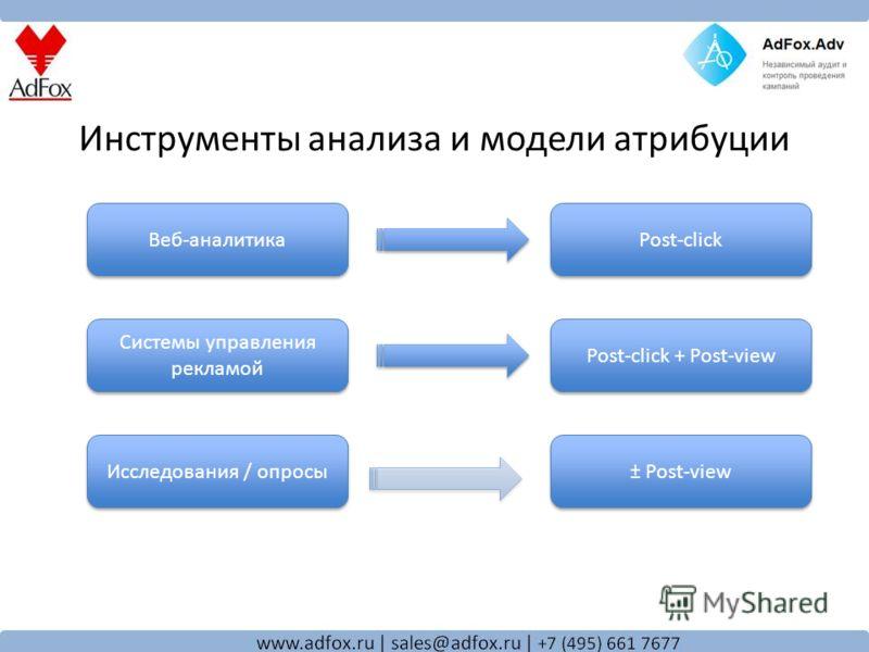 Инструменты анализа и модели атрибуции Веб-аналитика Системы управления рекламой Исследования / опросы ± Post-view Post-click + Post-view Post-click