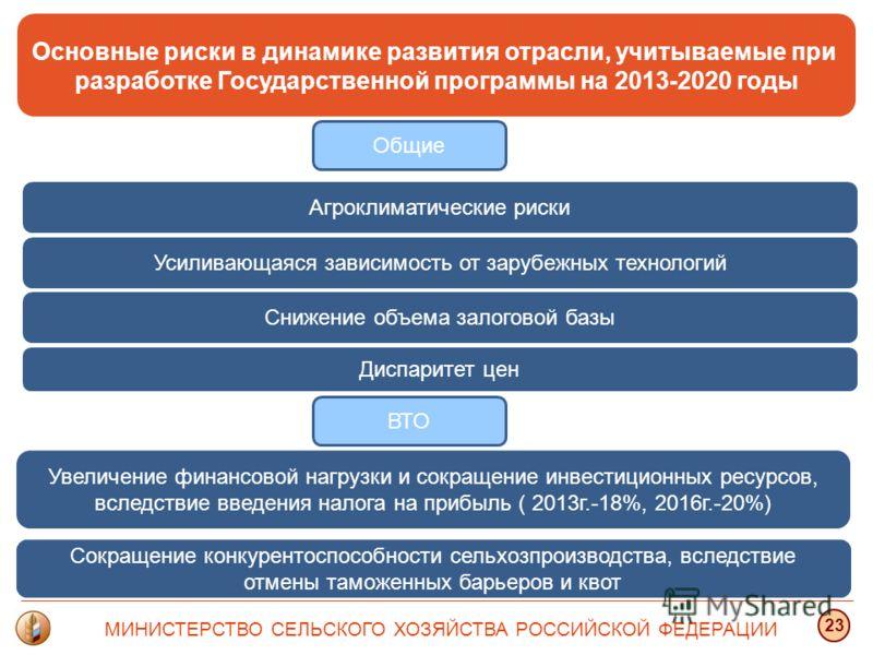 Основные риски в динамике развития отрасли, учитываемые при разработке Государственной программы на 2013-2020 годы МИНИСТЕРСТВО СЕЛЬСКОГО ХОЗЯЙСТВА РОССИЙСКОЙ ФЕДЕРАЦИИ 23 Агроклиматические риски Диспаритет цен Увеличение финансовой нагрузки и сокращ