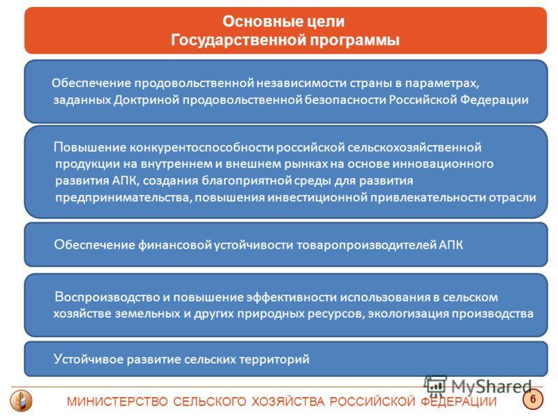 Основные цели Государственной программы МИНИСТЕРСТВО СЕЛЬСКОГО ХОЗЯЙСТВА РОССИЙСКОЙ ФЕДЕРАЦИИ 6 Обеспечение продовольственной независимости страны в параметрах, заданных Доктриной продовольственной безопасности Российской Федерации П овышение конкуре