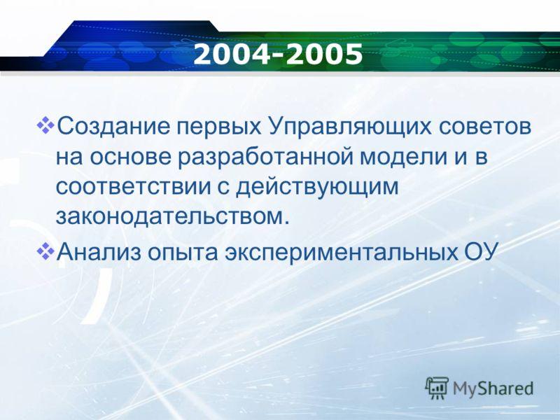 2004-2005 Создание первых Управляющих советов на основе разработанной модели и в соответствии с действующим законодательством. Анализ опыта экспериментальных ОУ