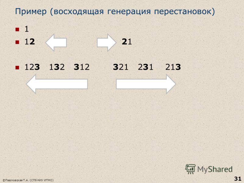 Пример (восходящая генерация перестановок) 1 12 21 123 132 312 321 231 213 ©Павловская Т.А. (СПб НИУ ИТМО) 31