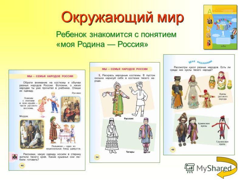 Окружающий мир Ребенок знакомится с понятием «моя Родина Россия»