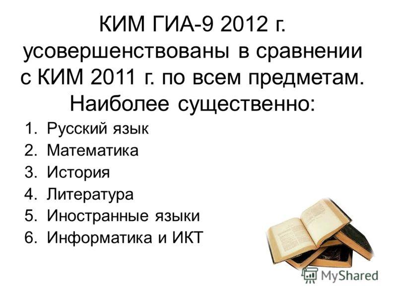 1.Русский язык 2.Математика 3.История 4.Литература 5.Иностранные языки 6.Информатика и ИКТ КИМ ГИА-9 2012 г. усовершенствованы в сравнении с КИМ 2011 г. по всем предметам. Наиболее существенно: