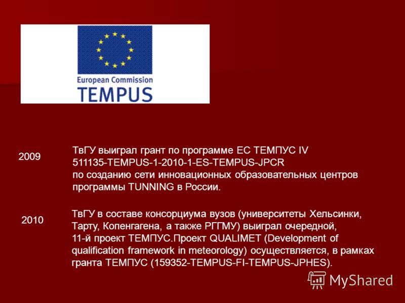 ТвГУ выиграл грант по программе ЕС ТЕМПУС IV 511135-TEMPUS-1-2010-1-ES-TEMPUS-JPCR по созданию сети инновационных образовательных центров программы TUNNING в России. 2009 ТвГУ в составе консорциума вузов (университеты Хельсинки, Тарту, Копенгагена, а