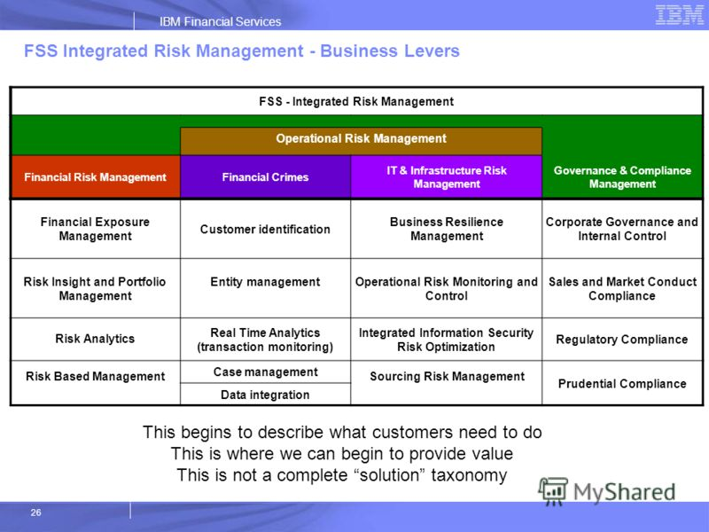 IBM Financial Services 26 FSS Integrated Risk Management - Business Levers FSS - Integrated Risk Management Operational Risk Management Financial Risk ManagementFinancial Crimes IT & Infrastructure Risk Management Governance & Compliance Management F