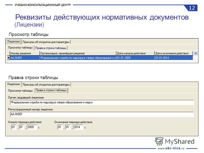 Реквизиты действующих нормативных документов (Лицензии) Просмотр таблицы Правка строки таблицы 12