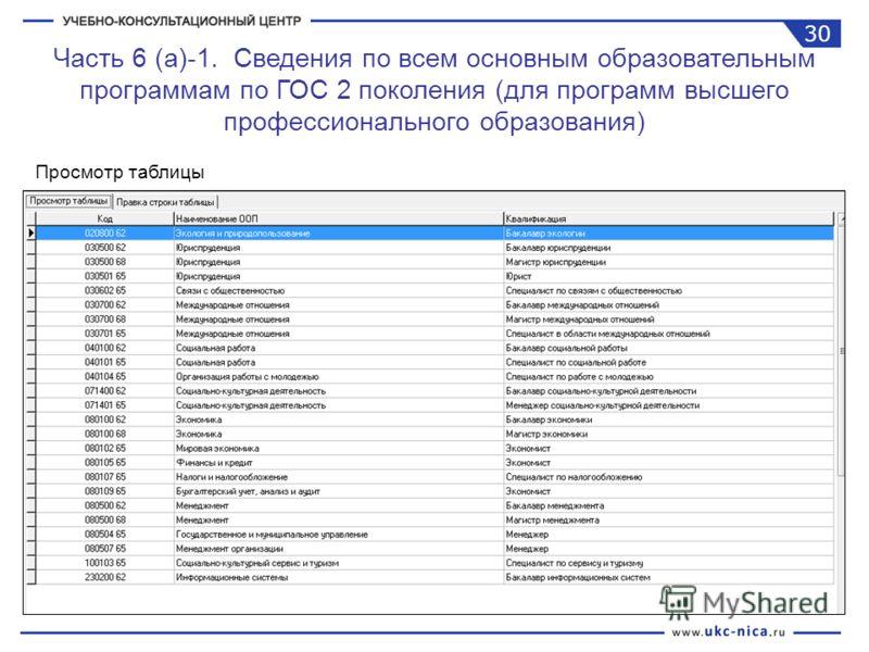 Просмотр таблицы Часть 6 (а)-1. Сведения по всем основным образовательным программам по ГОС 2 поколения (для программ высшего профессионального образования) 30