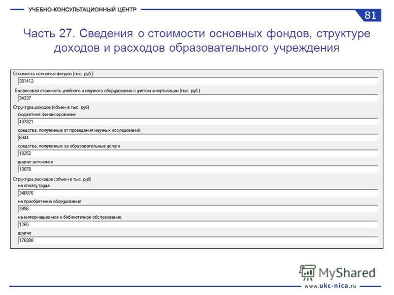 Часть 27. Сведения о стоимости основных фондов, структуре доходов и расходов образовательного учреждения 81