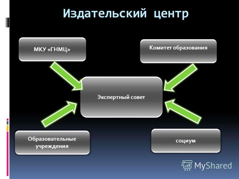 Издательский центр МКУ «ГНМЦ» Комитет образования Экспертный совет Образовательные учреждения социум