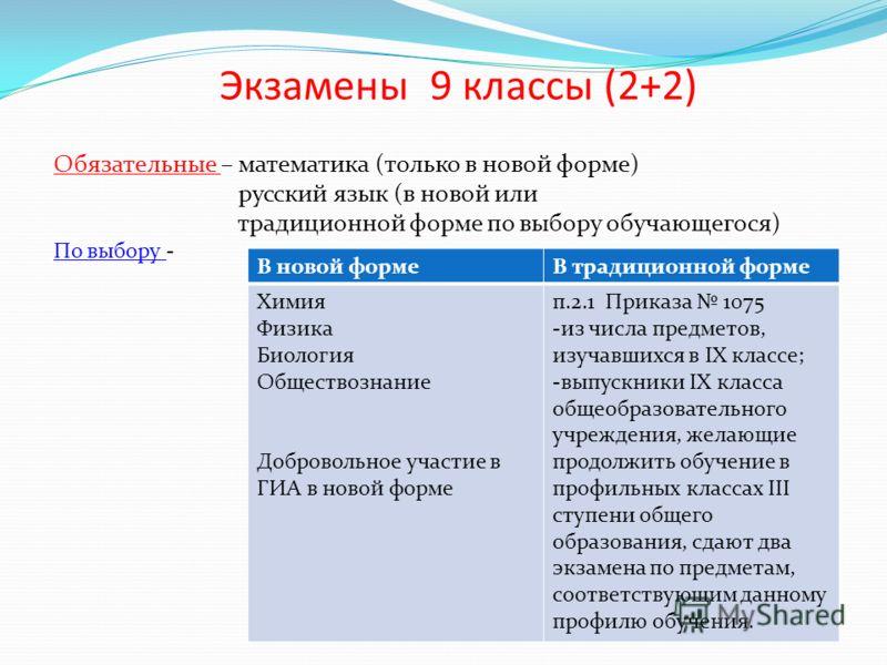 Экзамены 9 классы (2+2) Обязательные – математика (только в новой форме) русский язык (в новой или традиционной форме по выбору обучающегося) По выбору - В новой формеВ традиционной форме Химия Физика Биология Обществознание Добровольное участие в ГИ