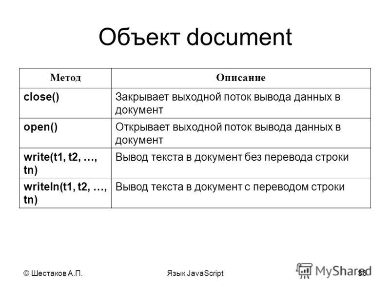 © Шестаков А.П.Язык JavaScript36 Объект document МетодОписание close()Закрывает выходной поток вывода данных в документ open()Открывает выходной поток вывода данных в документ write(t1, t2, …, tn) Вывод текста в документ без перевода строки writeln(t