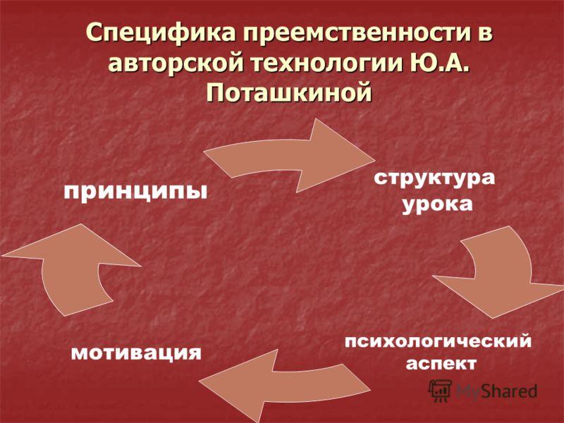 Специфика преемственности в авторской технологии Ю.А. Поташкиной структура урока психологический аспект мотивация принципы