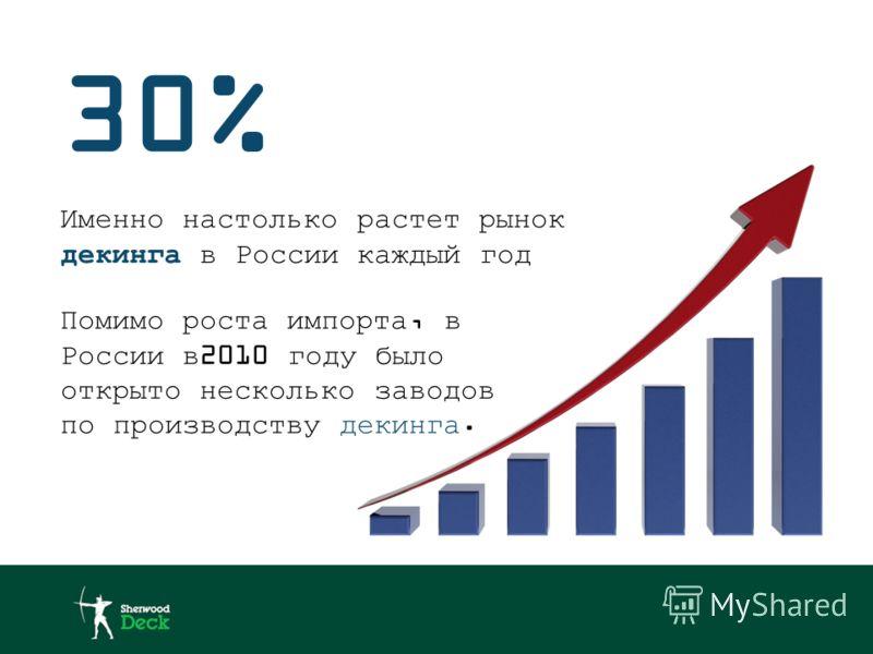 30% Именно настолько растет рынок декинга в России каждый год Помимо роста импорта, в России в2010 году было открыто несколько заводов по производству декинга.