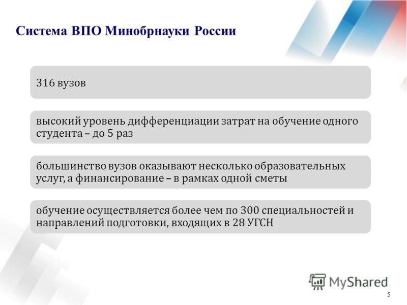 5 более 320 вузов Система ВПО Минобрнауки России 316 вузов высокий уровень дифференциации затрат на обучение одного студента – до 5 раз большинство вузов оказывают несколько образовательных услуг, а финансирование – в рамках одной сметы обучение осущ