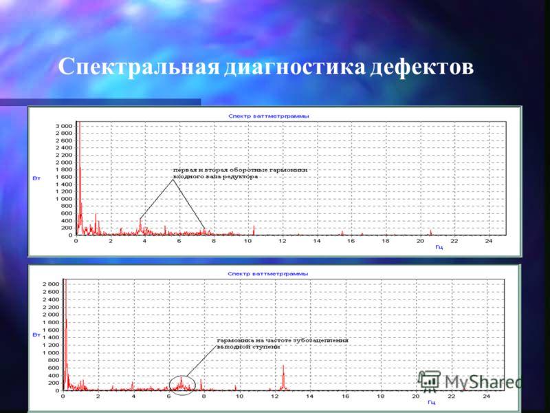 Спектральная диагностика дефектов