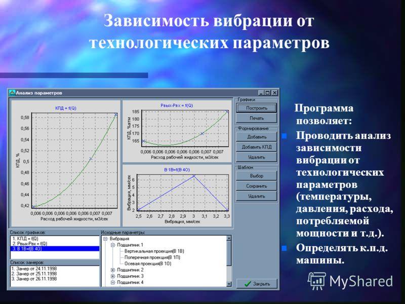 Зависимость вибрации от технологических параметров Программа позволяет: n n Проводить анализ зависимости вибрации от технологических параметров (температуры, давления, расхода, потребляемой мощности и т.д.). n n Определять к.п.д. машины.