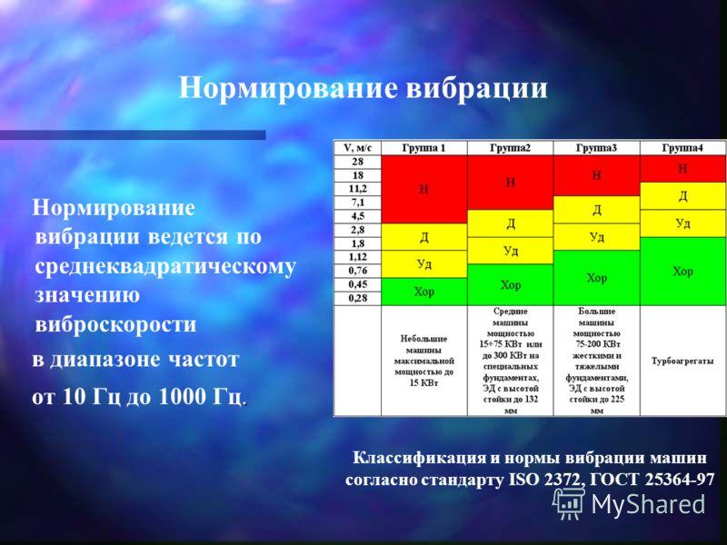 Нормирование вибрации Нормирование вибрации ведется по среднеквадратическому значению виброскорости в диапазоне частот. от 10 Гц до 1000 Гц. Классификация и нормы вибрации машин согласно стандарту ISO 2372, ГОСТ 25364-97