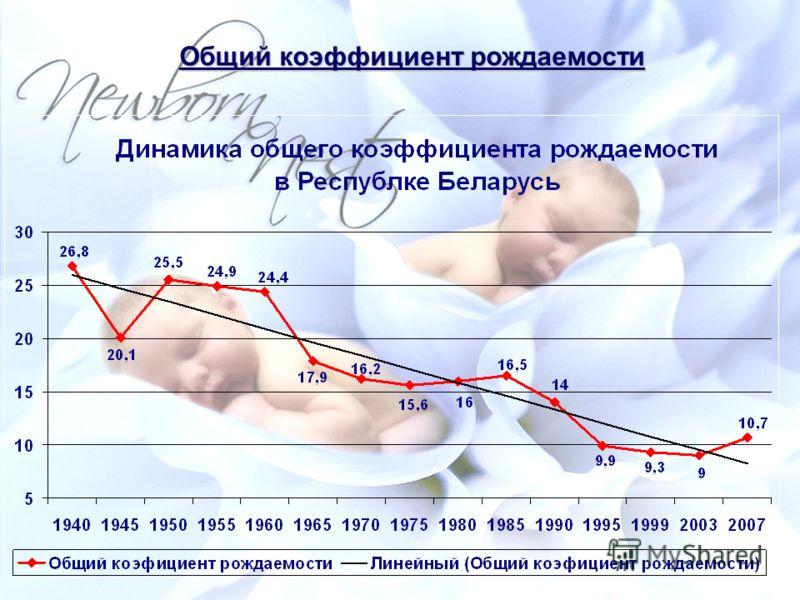 Общий коэффициент рождаемости
