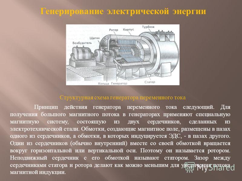 Генерирование электрической энергии Структурная схема генератора переменного тока Принцип действия генератора переменного тока следующий. Для получения большого магнитного потока в генераторах применяют специальную магнитную систему, состоящую из дву