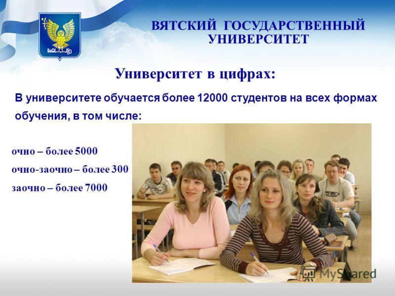 В университете обучается более 12000 студентов на всех формах обучения, в том числе: Университет в цифрах: очно – более 5000 очно-заочно – более 300 заочно – более 7000 ВЯТСКИЙ ГОСУДАРСТВЕННЫЙ УНИВЕРСИТЕТ