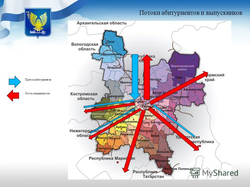 Потоки абитуриентов и выпускников Приток абитуриентов Отток специалистов