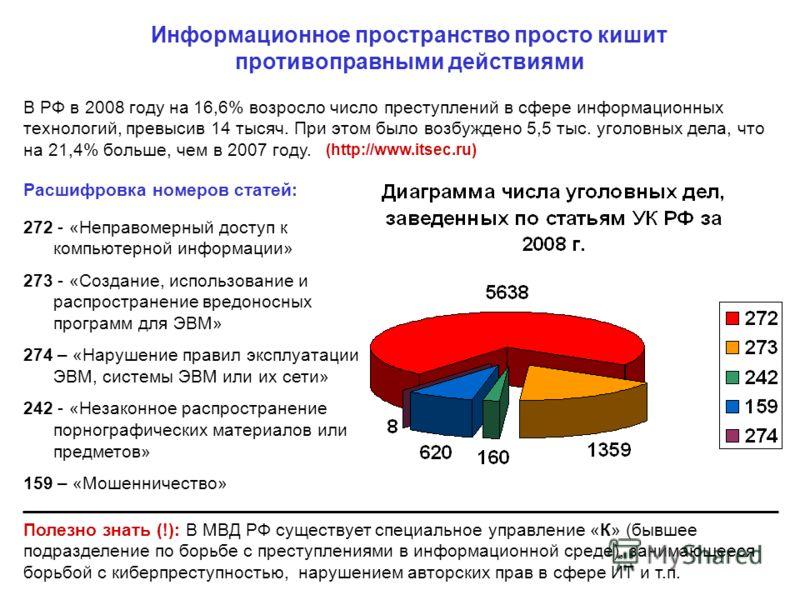 Информационное пространство просто кишит противоправными действиями В РФ в 2008 году на 16,6% возросло число преступлений в сфере информационных технологий, превысив 14 тысяч. При этом было возбуждено 5,5 тыс. уголовных дела, что на 21,4% больше, чем