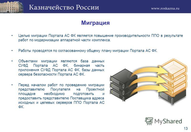 Миграция 13 Целью миграции Портала АС ФК является повышение производительности ППО в результате работ по модернизации аппаратной части комплекса. Работы проводятся по согласованному общему плану миграции Портала АС ФК. Объектами миграции являются баз