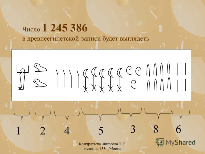 Кондратьева -Фирсова Н.Е. гимназия 1584, Москва Число 1 245 386 в древнеегипетской записи будет выглядеть 1245 386