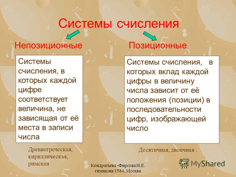 Кондратьева -Фирсова Н.Е. гимназия 1584, Москва Системы счисления НепозиционныеПозиционные Системы счисления, в которых каждой цифре соответствует величина, не зависящая от её места в записи числа Системы счисления, в которых вклад каждой цифры в вел