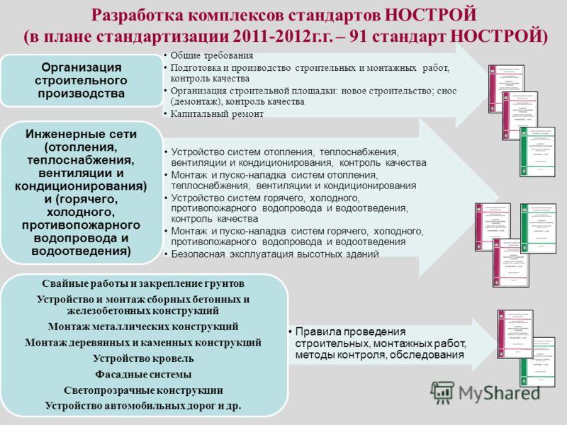 Разработка комплексов стандартов НОСТРОЙ (в плане стандартизации 2011-2012г.г. – 91 стандарт НОСТРОЙ)
