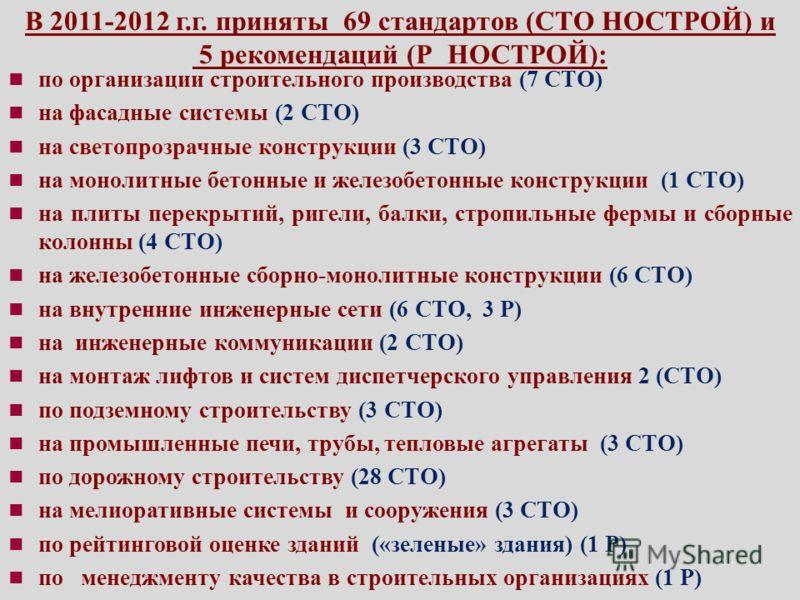 В 2011-2012 г.г. приняты 69 стандартов (СТО НОСТРОЙ) и 5 рекомендаций (Р НОСТРОЙ): по организации строительного производства (7 СТО) на фасадные системы (2 СТО) на светопрозрачные конструкции (3 СТО) на монолитные бетонные и железобетонные конструкци