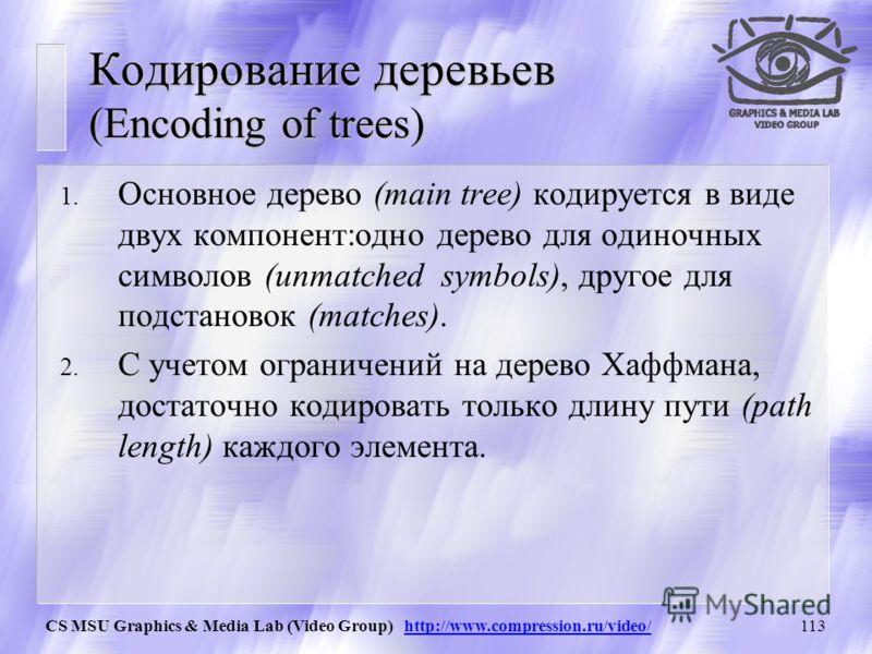 CS MSU Graphics & Media Lab (Video Group) http://www.compression.ru/video/112 LZ-Huffman 1. Основные идеи и понятия Деревья Хаффмана Repeated offsets 2. Алгоритм LZX Предобработка Сжатие информации Типы блоков Кодирование деревьев