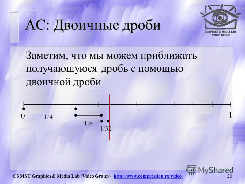 CS MSU Graphics & Media Lab (Video Group) http://www.compression.ru/video/19 АС: Процедура распаковки Алгоритм декомпрессии выглядит так: l 0 =0; h 0 =1; value=File.Code(); for(i=0; i